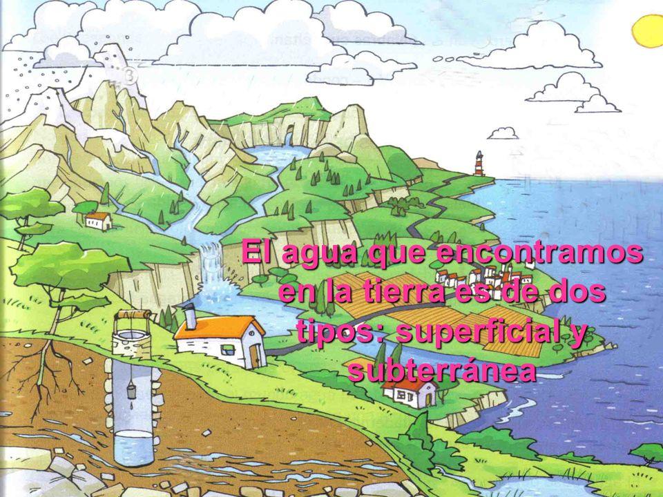 El agua que encontramos en la tierra es de dos tipos: superficial y subterránea