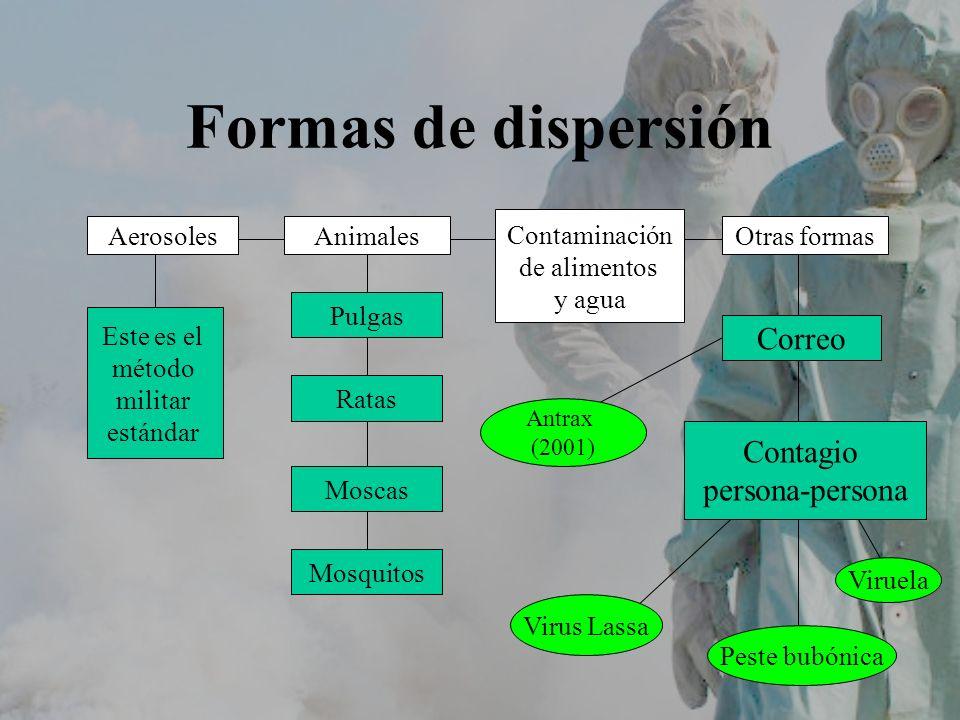 Historia de las armas biológicas Siglo IV a I a.C.
