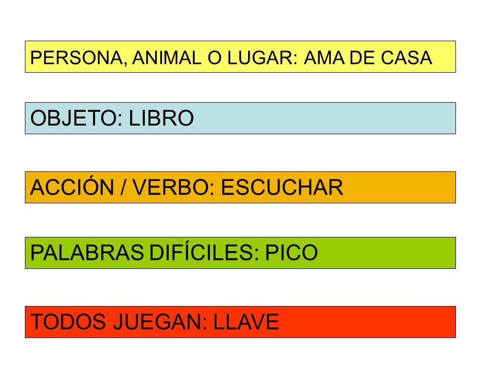 OBJETO: LIBRO ACCIÓN / VERBO: ESCUCHAR PERSONA, ANIMAL O LUGAR: AMA DE CASA PALABRAS DIFÍCILES: PICO TODOS JUEGAN: LLAVE