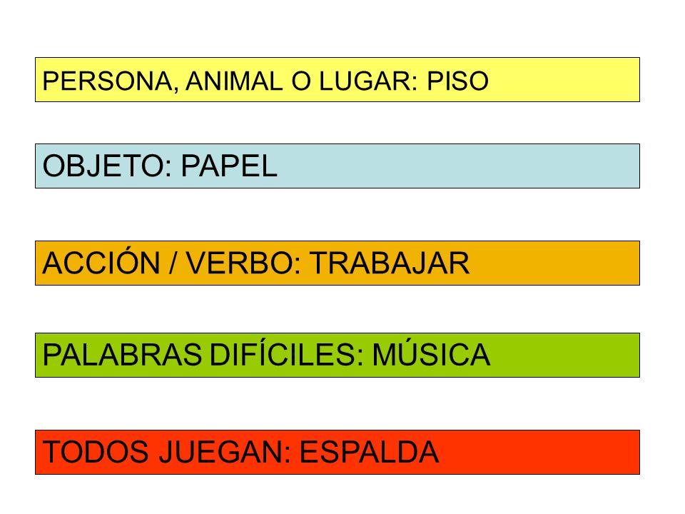 OBJETO: PAPEL ACCIÓN / VERBO: TRABAJAR PERSONA, ANIMAL O LUGAR: PISO PALABRAS DIFÍCILES: MÚSICA TODOS JUEGAN: ESPALDA
