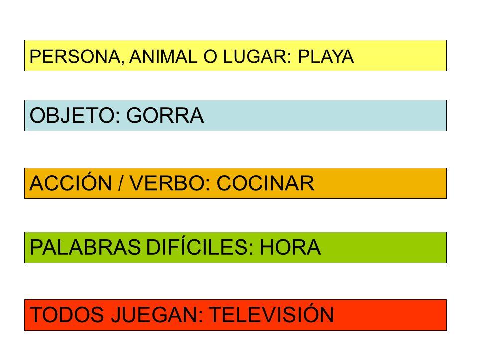 OBJETO: GORRA ACCIÓN / VERBO: COCINAR PERSONA, ANIMAL O LUGAR: PLAYA PALABRAS DIFÍCILES: HORA TODOS JUEGAN: TELEVISIÓN