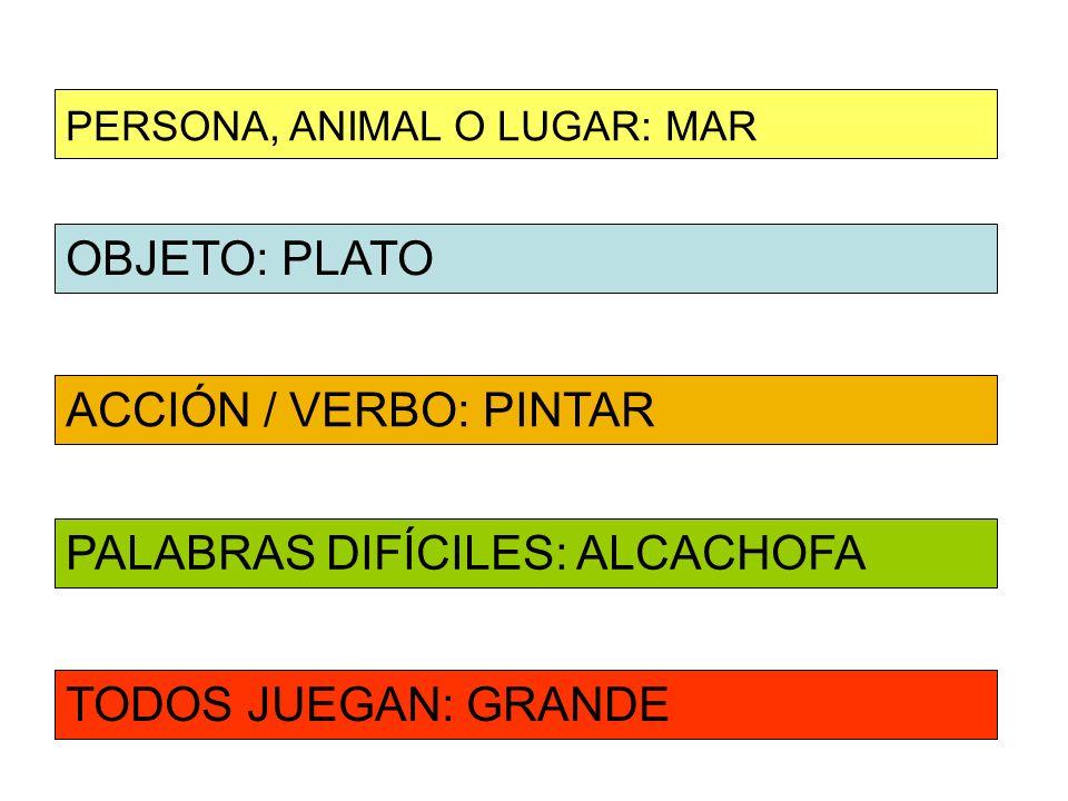 OBJETO: PLATO ACCIÓN / VERBO: PINTAR PERSONA, ANIMAL O LUGAR: MAR PALABRAS DIFÍCILES: ALCACHOFA TODOS JUEGAN: GRANDE