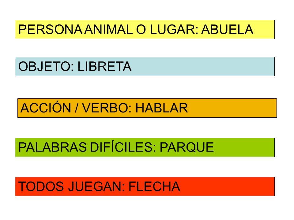 OBJETO: LIBRETA ACCIÓN / VERBO: HABLAR PERSONA ANIMAL O LUGAR: ABUELA PALABRAS DIFÍCILES: PARQUE TODOS JUEGAN: FLECHA