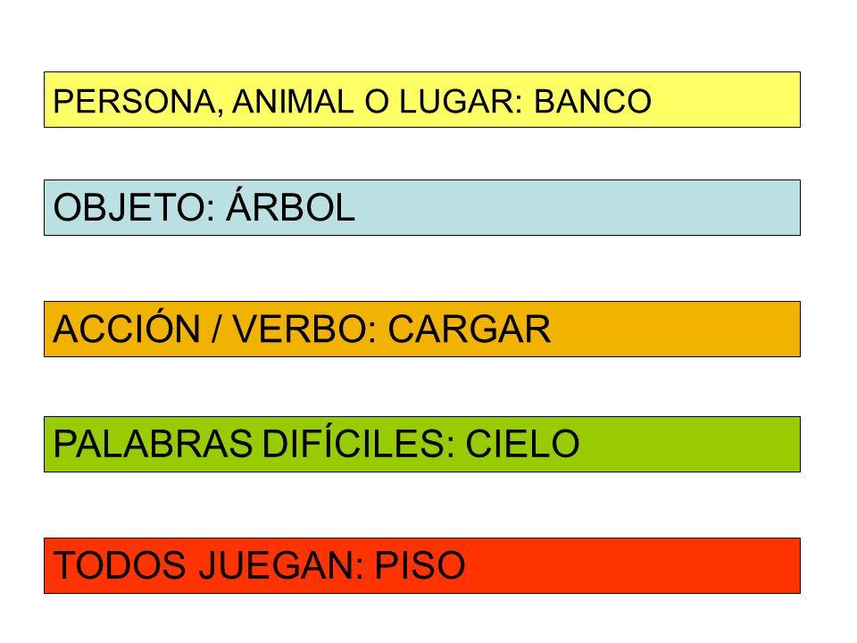 OBJETO: ÁRBOL ACCIÓN / VERBO: CARGAR PERSONA, ANIMAL O LUGAR: BANCO PALABRAS DIFÍCILES: CIELO TODOS JUEGAN: PISO