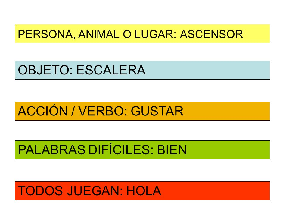 OBJETO: ESCALERA ACCIÓN / VERBO: GUSTAR PERSONA, ANIMAL O LUGAR: ASCENSOR PALABRAS DIFÍCILES: BIEN TODOS JUEGAN: HOLA