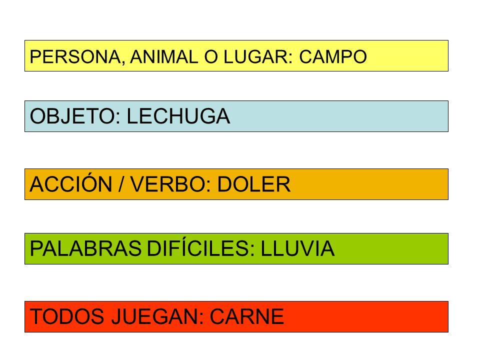 OBJETO: LECHUGA ACCIÓN / VERBO: DOLER PERSONA, ANIMAL O LUGAR: CAMPO PALABRAS DIFÍCILES: LLUVIA TODOS JUEGAN: CARNE