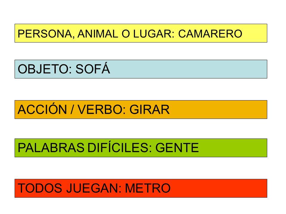 OBJETO: SOFÁ ACCIÓN / VERBO: GIRAR PERSONA, ANIMAL O LUGAR: CAMARERO PALABRAS DIFÍCILES: GENTE TODOS JUEGAN: METRO