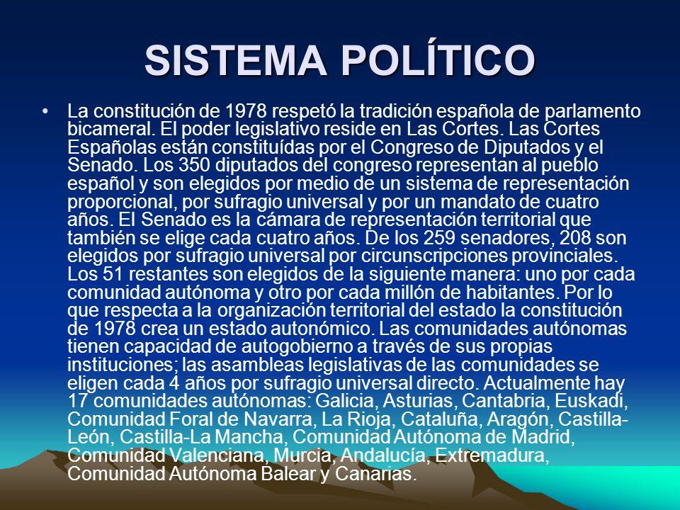 REGIMEN POLÍTICO Forma de Gobierno: Monarquía ConstitucionalCabeza del Estado: Rey Juan Carlos IPresidente: José Luis Rodriguez Zapatero Los Reyes Cat