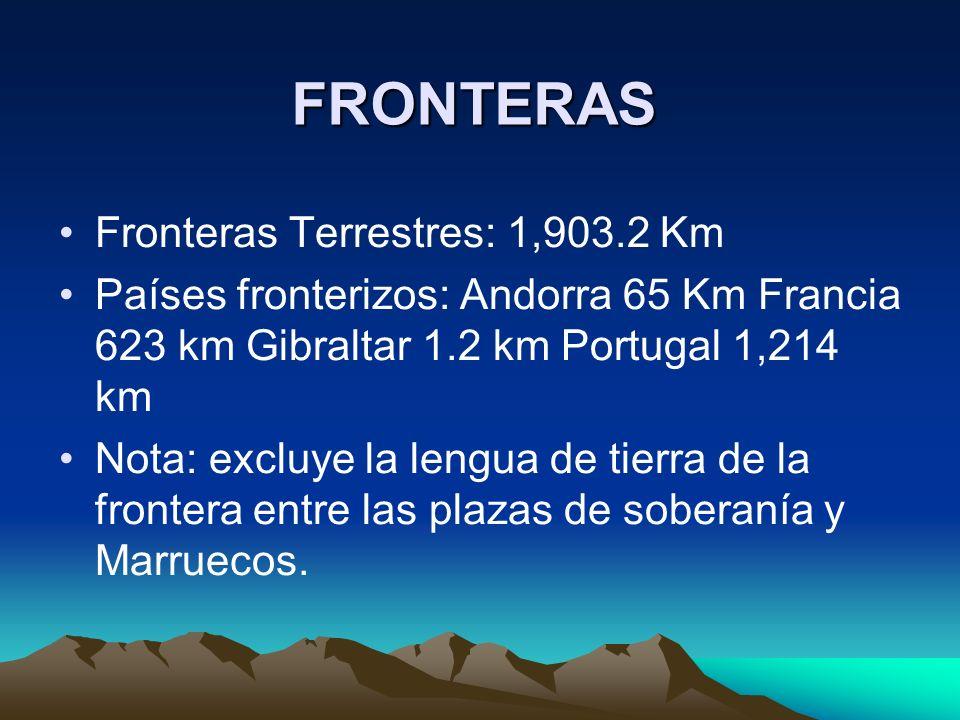 FRONTERAS Fronteras Terrestres: 1,903.2 Km Países fronterizos: Andorra 65 Km Francia 623 km Gibraltar 1.2 km Portugal 1,214 km Nota: excluye la lengua de tierra de la frontera entre las plazas de soberanía y Marruecos.