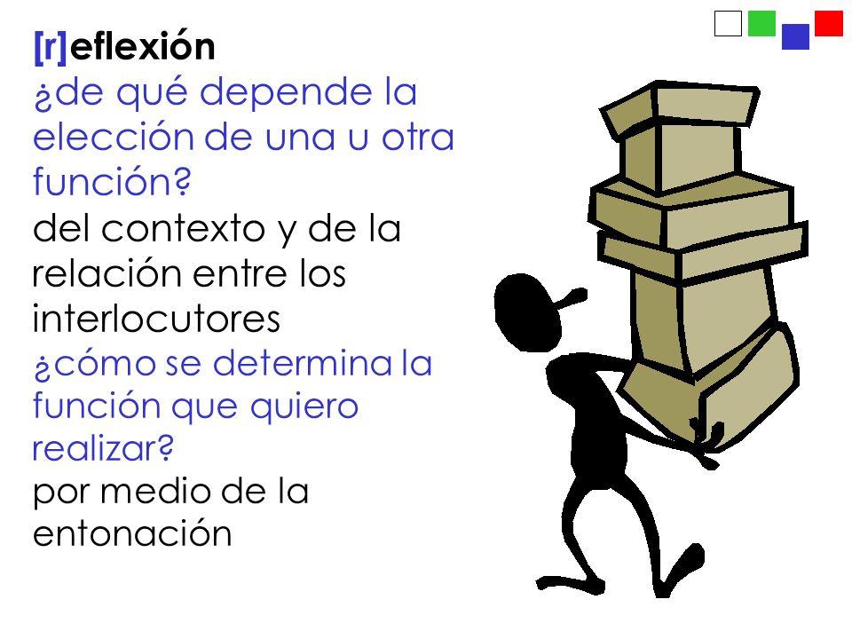 [r]eflexión ¿de qué depende la elección de una u otra función? del contexto y de la relación entre los interlocutores ¿cómo se determina la función qu