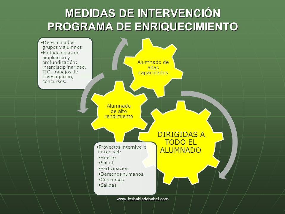 www.iesbahiadebabel.com MEDIDAS DE INTERVENCIÓN PROGRAMA DE ENRIQUECIMIENTO DIRIGIDAS A TODO EL ALUMNADO Proyectos internivel e intranivel: Huerto Sal