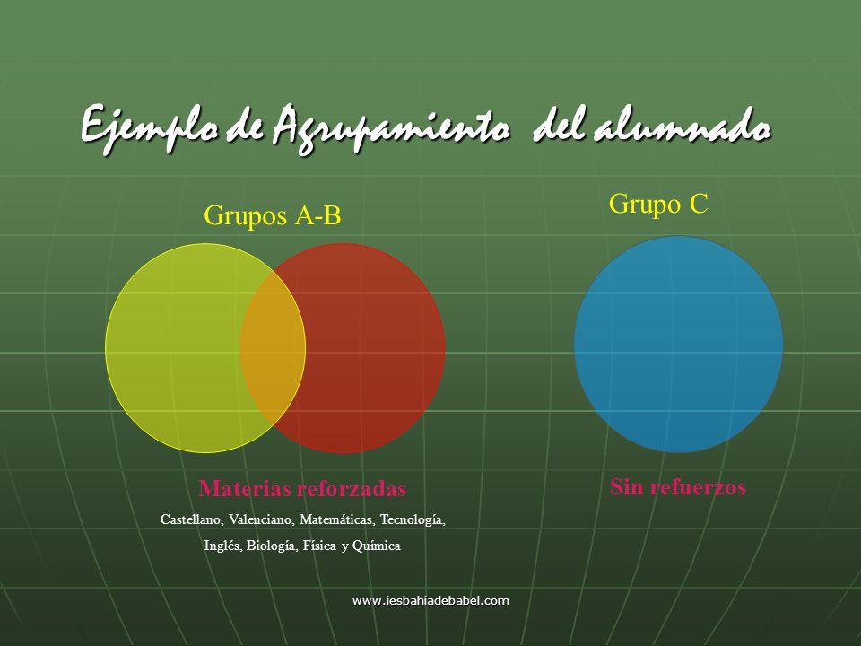 www.iesbahiadebabel.com Ejemplo de Agrupamiento del alumnado Grupos A-B Sin refuerzos Materias reforzadas Castellano, Valenciano, Matemáticas, Tecnolo