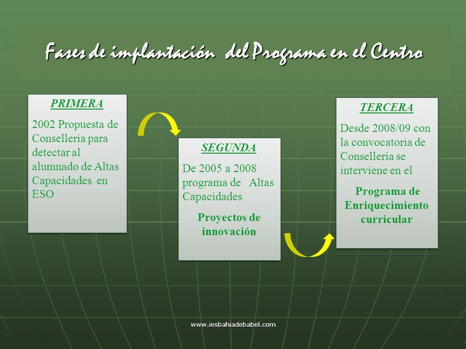 www.iesbahiadebabel.com Fases de implantación del Programa en el Centro PRIMERA 2002 Propuesta de Conselleria para detectar al alumnado de Altas Capac