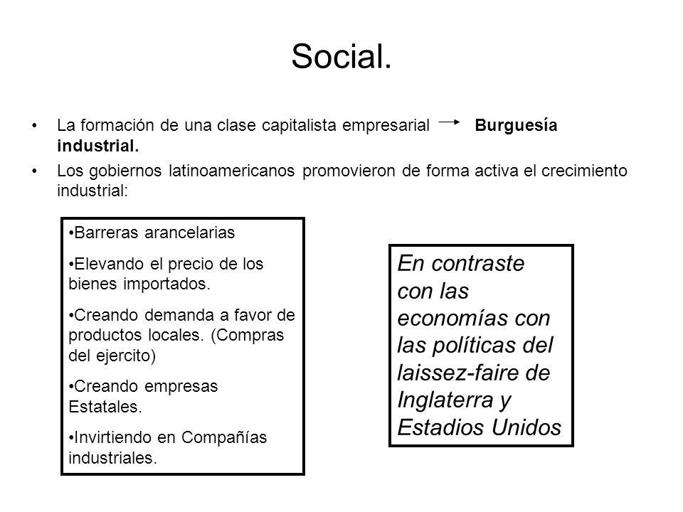 Social. La formación de una clase capitalista empresarial Burguesía industrial. Los gobiernos latinoamericanos promovieron de forma activa el crecimie