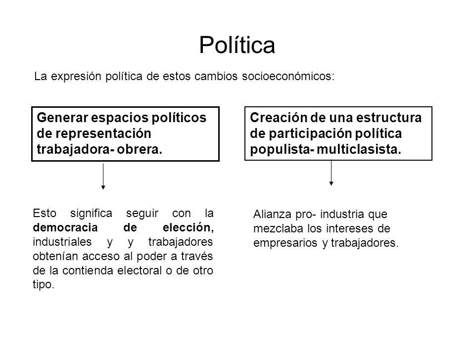 Política La expresión política de estos cambios socioeconómicos: Generar espacios políticos de representación trabajadora- obrera. Creación de una est