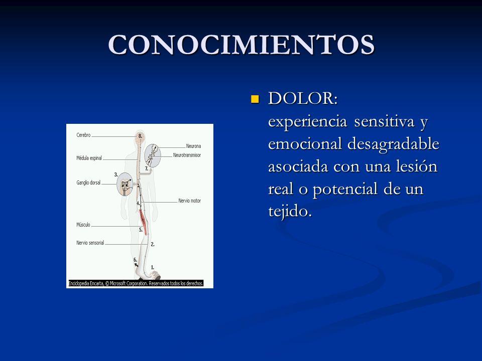 CONOCIMIENTOS DOLOR: experiencia sensitiva y emocional desagradable asociada con una lesión real o potencial de un tejido.