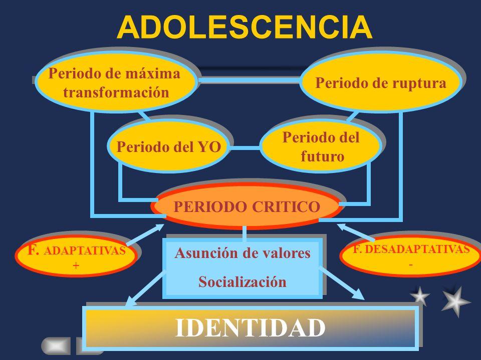 ADOLESCENCIA LA AMBIGÜEDAD DEL TERMINO ADOLESCENTE UNA ETAPA DEL CICLO VITAL UNA CRISIS DE CRECIMIENTO UNA CRISIS POR APLAZAMIENTO DEL STATUS SOCIAL D