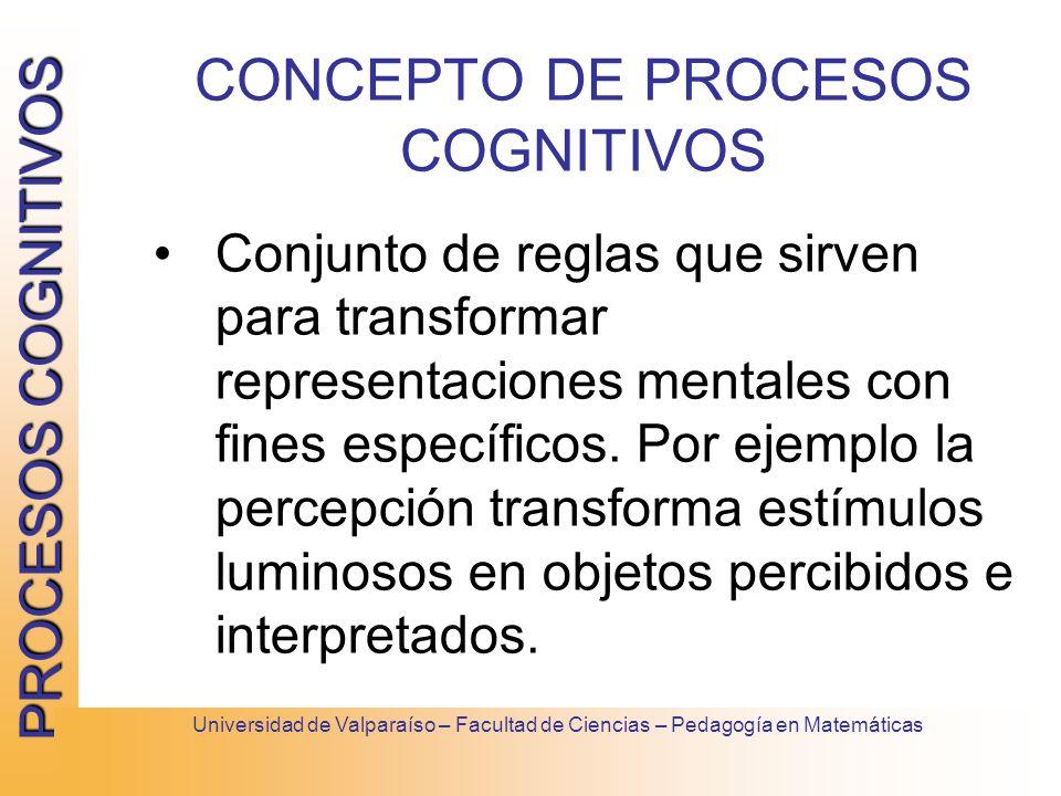PROCESOS COGNITIVOS Universidad de Valparaíso – Facultad de Ciencias – Pedagogía en Matemáticas Conjunto de reglas que sirven para transformar represe
