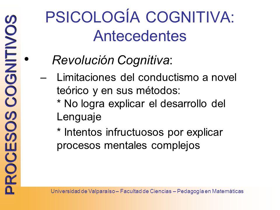 PROCESOS COGNITIVOS Universidad de Valparaíso – Facultad de Ciencias – Pedagogía en Matemáticas Revolución Cognitiva: –Limitaciones del conductismo a
