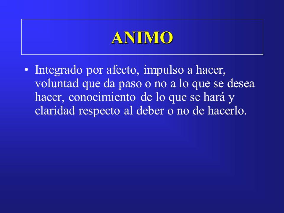 ANIMO Integrado por afecto, impulso a hacer, voluntad que da paso o no a lo que se desea hacer, conocimiento de lo que se hará y claridad respecto al