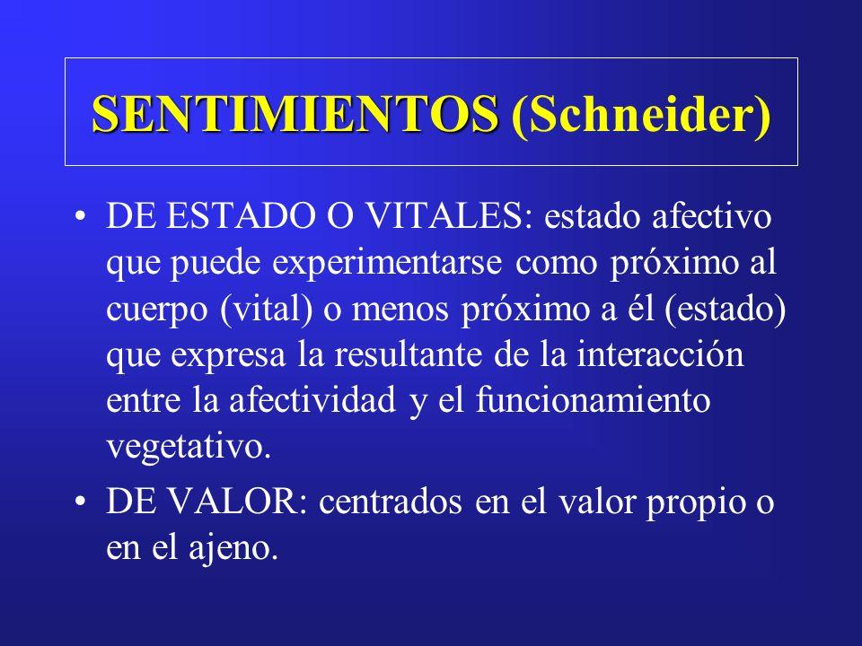 SENTIMIENTOS SENTIMIENTOS (Schneider) DE ESTADO O VITALES: estado afectivo que puede experimentarse como próximo al cuerpo (vital) o menos próximo a é