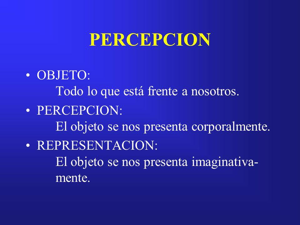 PERCEPCION OBJETO: Todo lo que está frente a nosotros. PERCEPCION: El objeto se nos presenta corporalmente. REPRESENTACION: El objeto se nos presenta