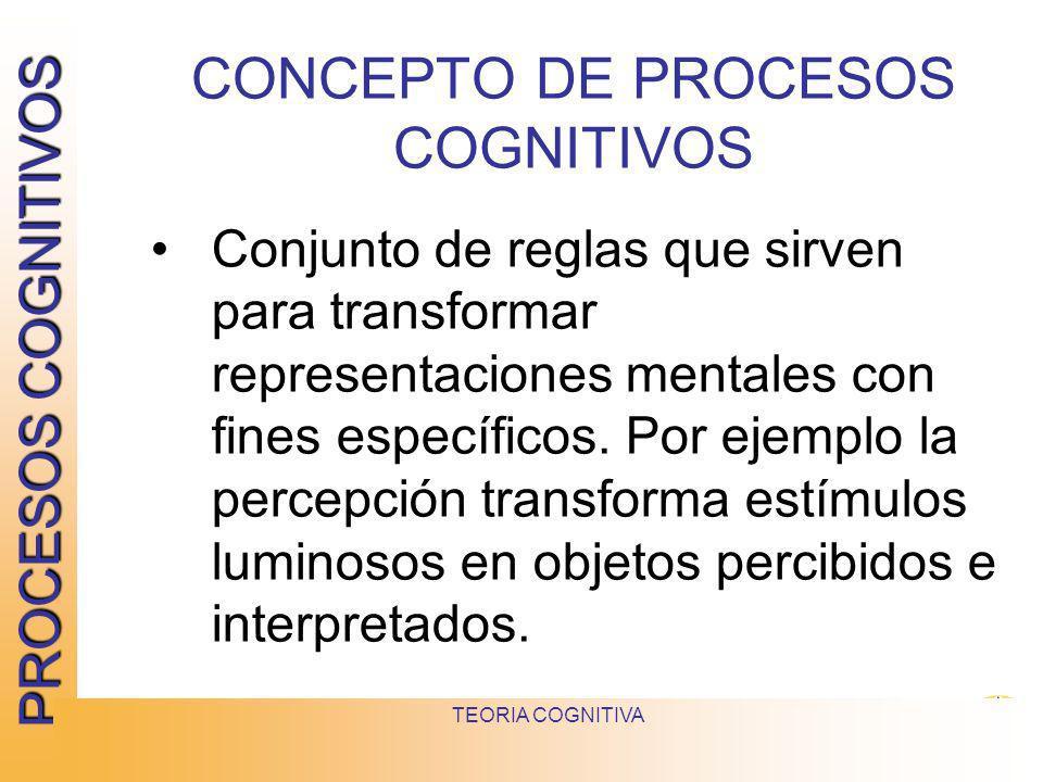 PROCESOS COGNITIVOS TEORIA COGNITIVA Conjunto de reglas que sirven para transformar representaciones mentales con fines específicos. Por ejemplo la pe