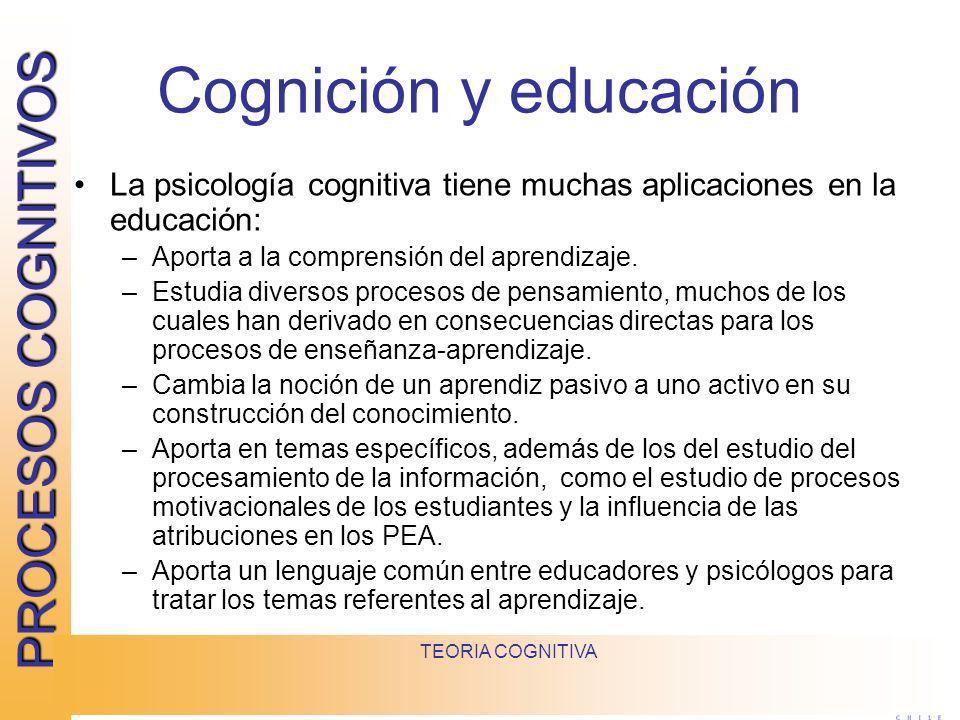 PROCESOS COGNITIVOS TEORIA COGNITIVA Cognición y educación La psicología cognitiva tiene muchas aplicaciones en la educación: –Aporta a la comprensión