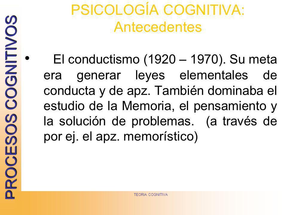 PROCESOS COGNITIVOS TEORIA COGNITIVA PSICOLOGÍA COGNITIVA: Antecedentes El conductismo (1920 – 1970). Su meta era generar leyes elementales de conduct