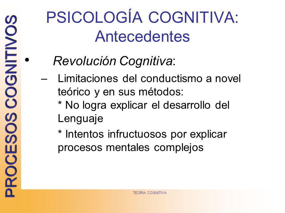 PROCESOS COGNITIVOS TEORIA COGNITIVA Revolución Cognitiva: –Limitaciones del conductismo a novel teórico y en sus métodos: * No logra explicar el desa