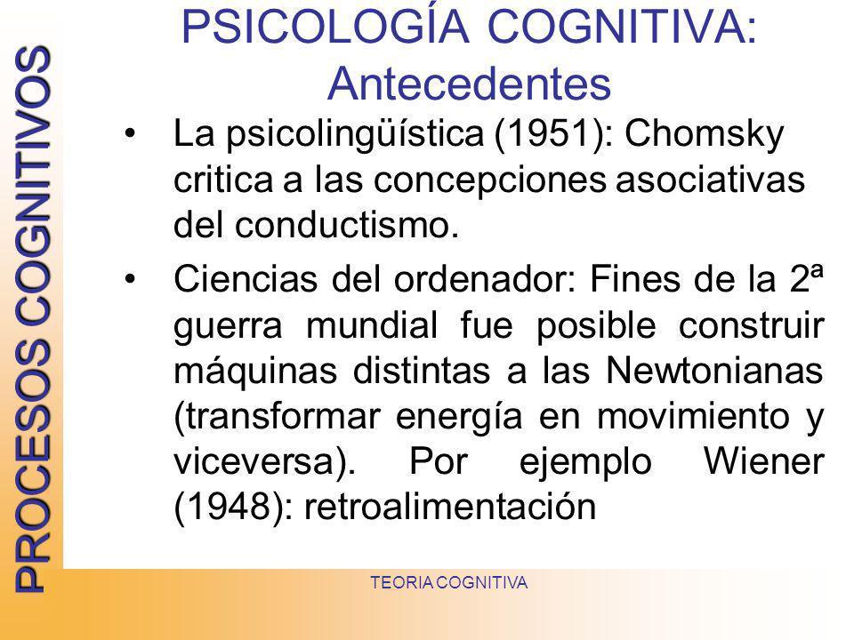 PROCESOS COGNITIVOS TEORIA COGNITIVA La psicolingüística (1951): Chomsky critica a las concepciones asociativas del conductismo. Ciencias del ordenado