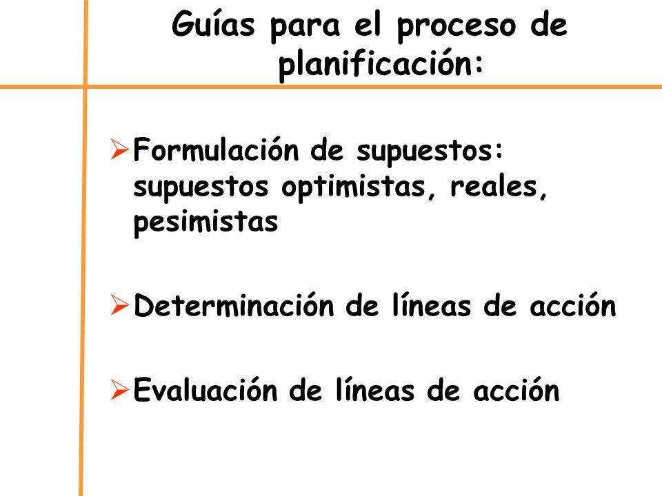 Guías para el proceso de planificación: Formulación de supuestos: supuestos optimistas, reales, pesimistas Determinación de líneas de acción Evaluació