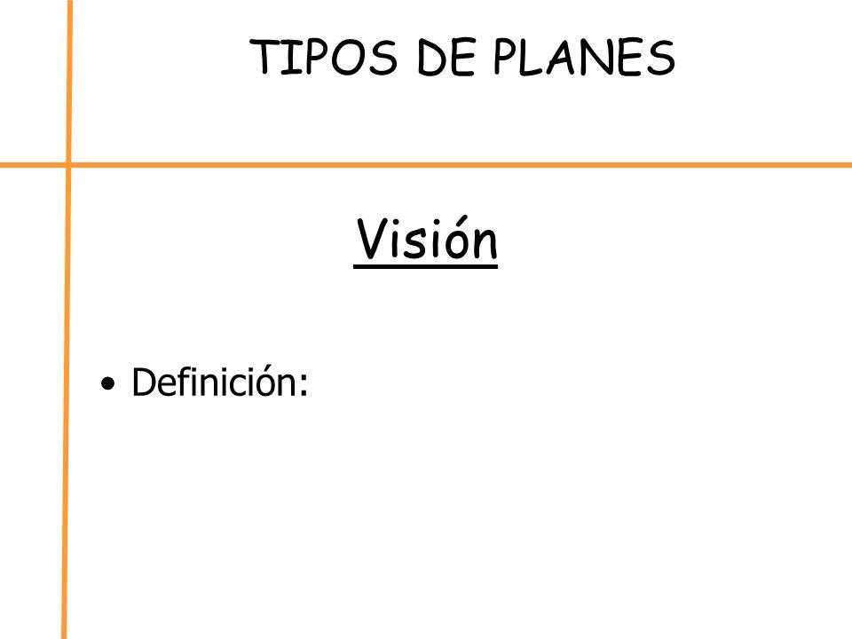 Visión Definición: TIPOS DE PLANES