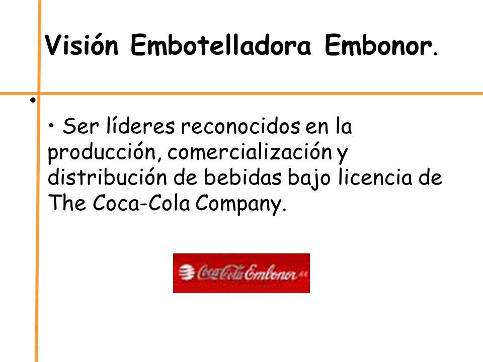Visión Embotelladora Embonor. Ser líderes reconocidos en la producción, comercialización y distribución de bebidas bajo licencia de The Coca-Cola Comp