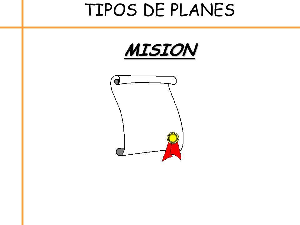 MISION TIPOS DE PLANES MISION