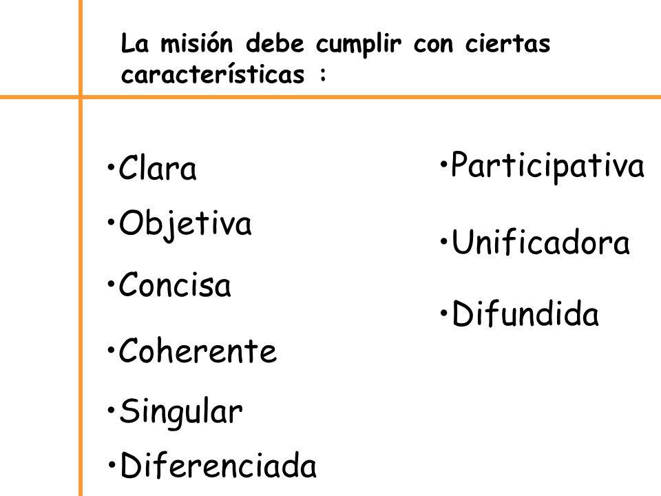 Clara Objetiva Concisa Coherente Singular Diferenciada Participativa Unificadora Difundida La misión debe cumplir con ciertas características :