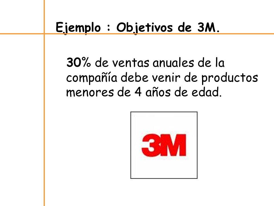 Ejemplo : Objetivos de 3M. 30% de ventas anuales de la compañía debe venir de productos menores de 4 años de edad.