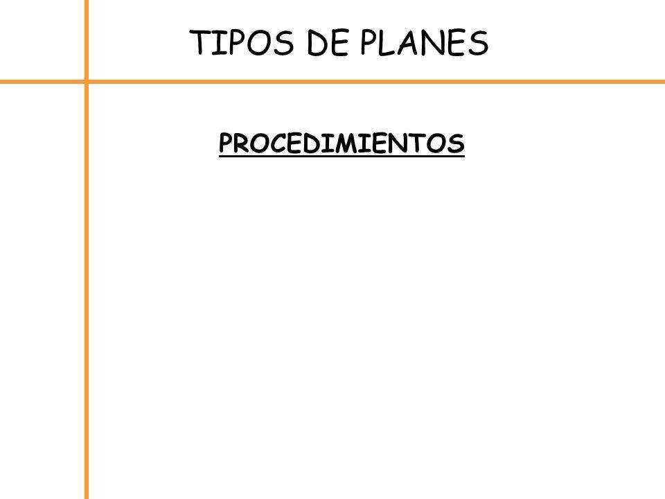PROCEDIMIENTOS TIPOS DE PLANES