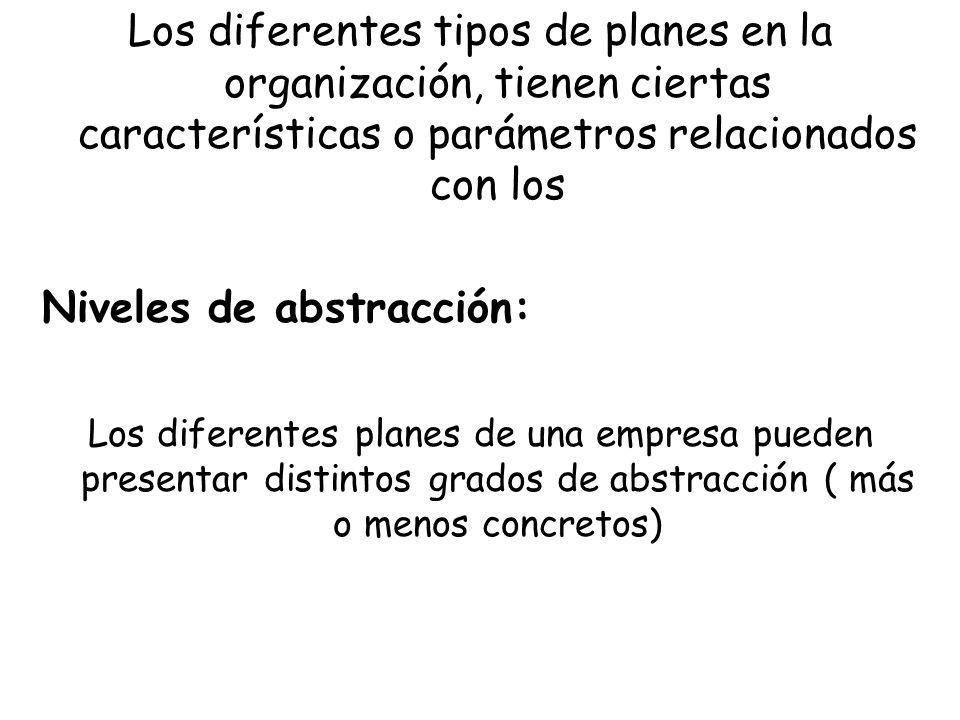 Los diferentes tipos de planes en la organización, tienen ciertas características o parámetros relacionados con los Niveles de abstracción: Los difere