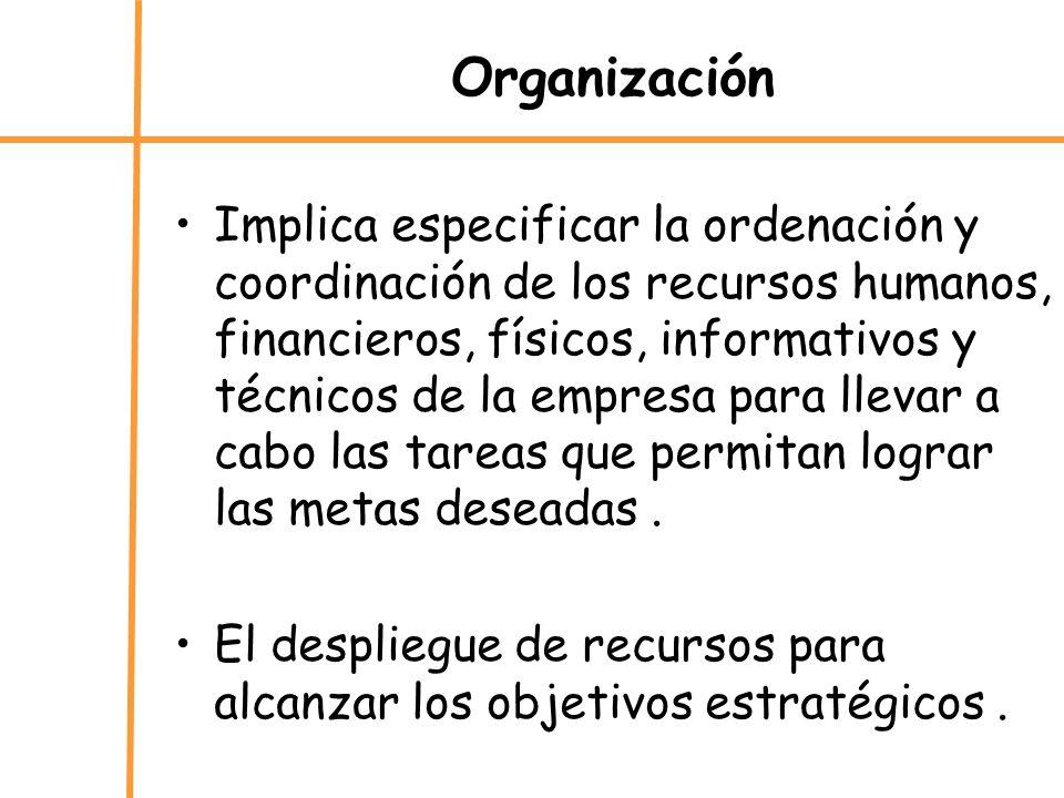 Organización Implica especificar la ordenación y coordinación de los recursos humanos, financieros, físicos, informativos y técnicos de la empresa par