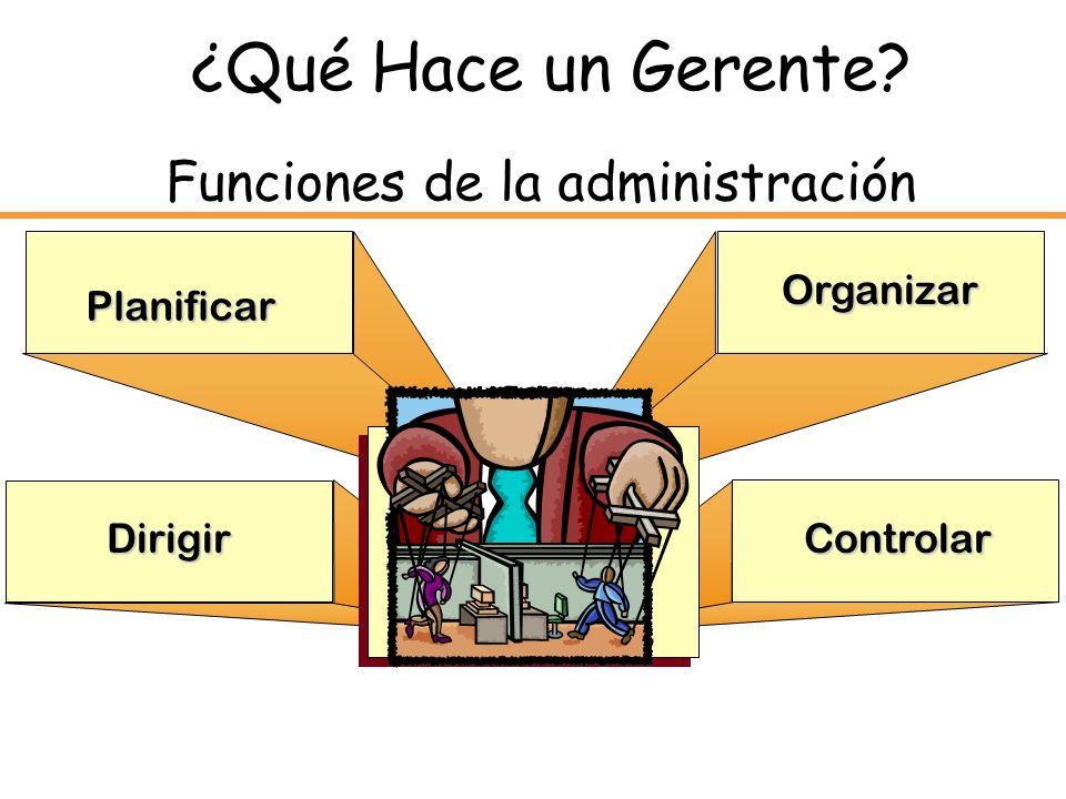 Funciones de la administración Planificar Organizar DirigirControlar ¿Qué Hace un Gerente?