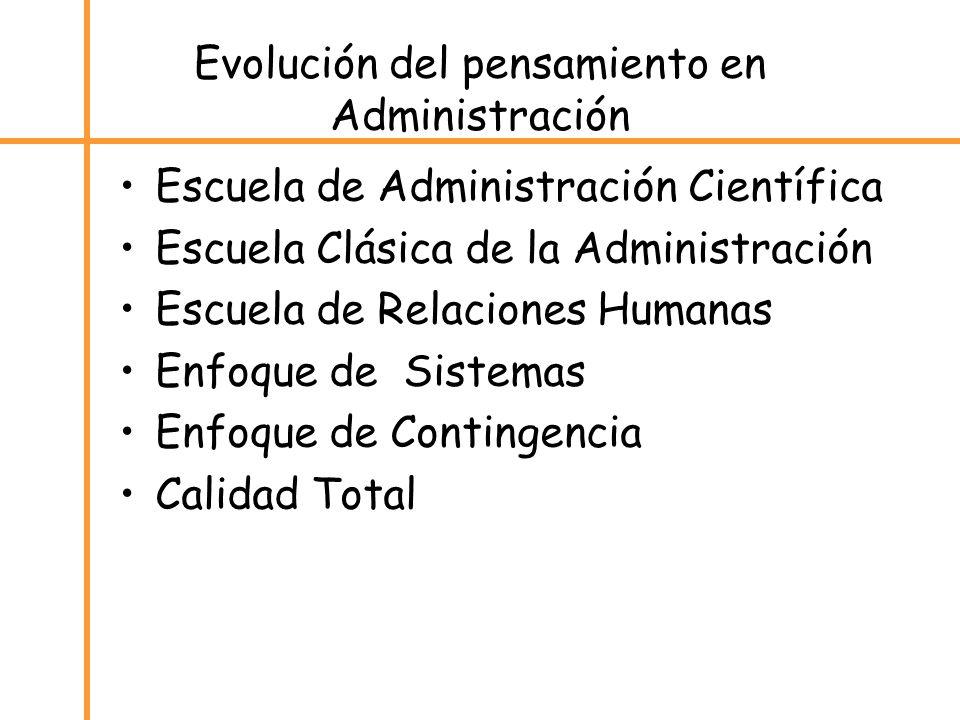 Escuela de Administración Científica Escuela Clásica de la Administración Escuela de Relaciones Humanas Enfoque de Sistemas Enfoque de Contingencia Ca