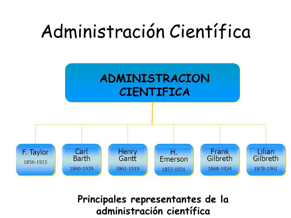 Administración Científica F. Taylor 1856-1915 Carl Barth 1860-1939 Henry Gantt 1861-1919 H. Emerson 1853-1931 Frank Gilbreth 1868-1924 Lilian Gilbreth