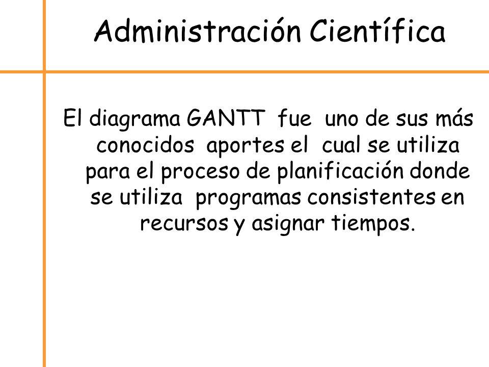 El diagrama GANTT fue uno de sus más conocidos aportes el cual se utiliza para el proceso de planificación donde se utiliza programas consistentes en