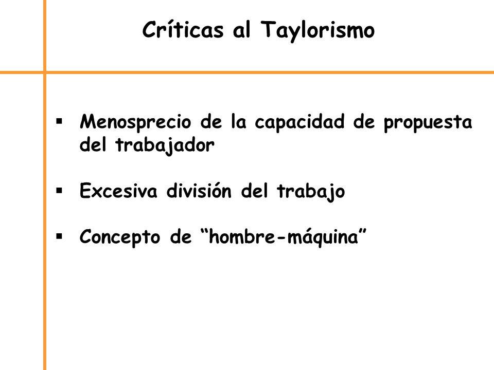 Críticas al Taylorismo Menosprecio de la capacidad de propuesta del trabajador Excesiva división del trabajo Concepto de hombre-máquina