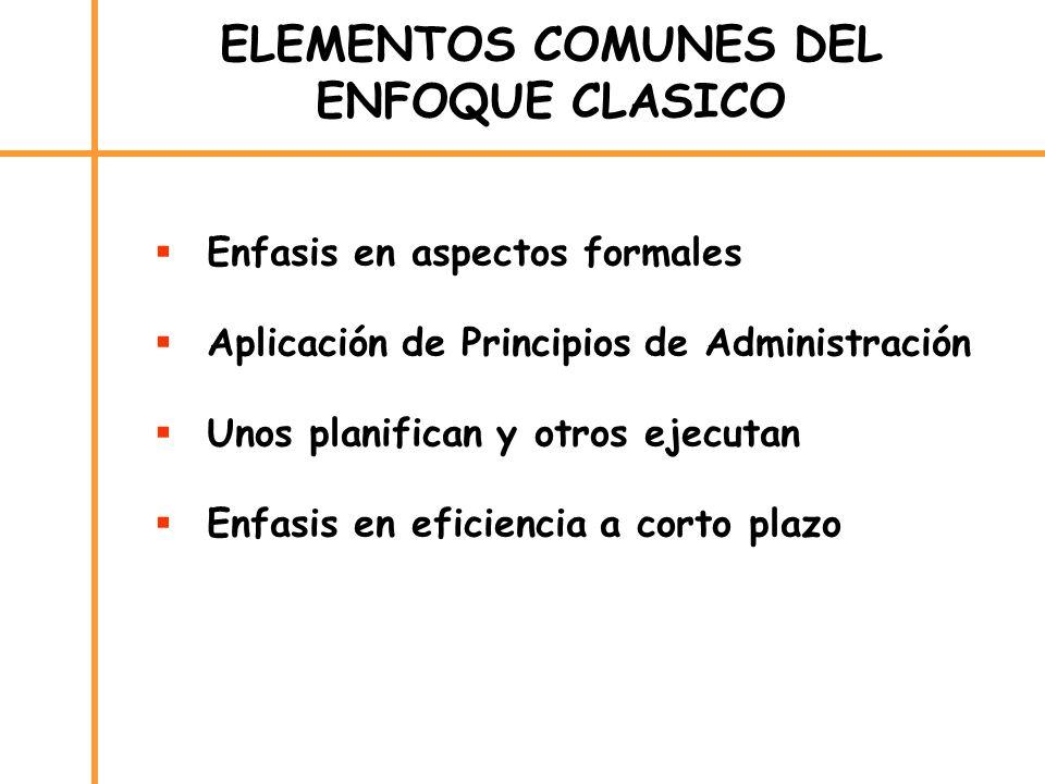 ELEMENTOS COMUNES DEL ENFOQUE CLASICO Enfasis en aspectos formales Aplicación de Principios de Administración Unos planifican y otros ejecutan Enfasis