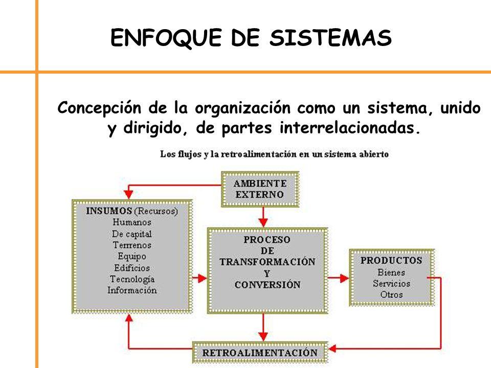 ENFOQUE DE SISTEMAS LConcepción de la organización como un sistema, unido y dirigido, de partes interrelacionadas.