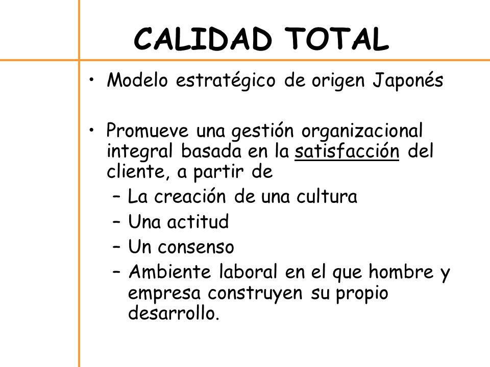 CALIDAD TOTAL Modelo estratégico de origen Japonés Promueve una gestión organizacional integral basada en la satisfacción del cliente, a partir de –La