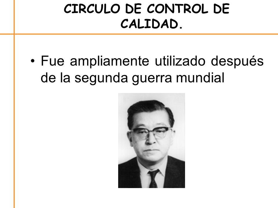 CIRCULO DE CONTROL DE CALIDAD. Fue ampliamente utilizado después de la segunda guerra mundial