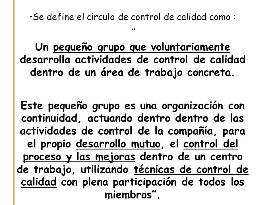 Se define el circulo de control de calidad como : Un pequeño grupo que voluntariamente desarrolla actividades de control de calidad dentro de un área